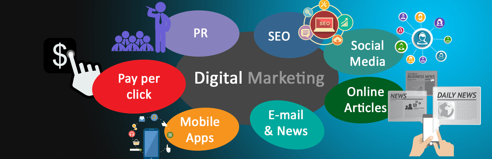 Content writing services for digital marketing vs